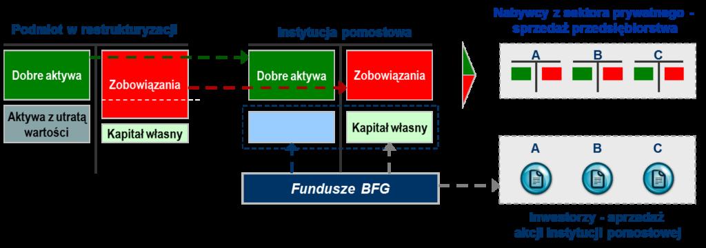 obraz2-instytucja-pomostowa